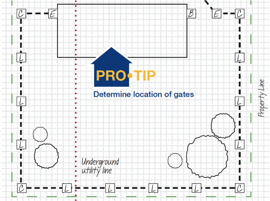 Example of a yard map fence plan